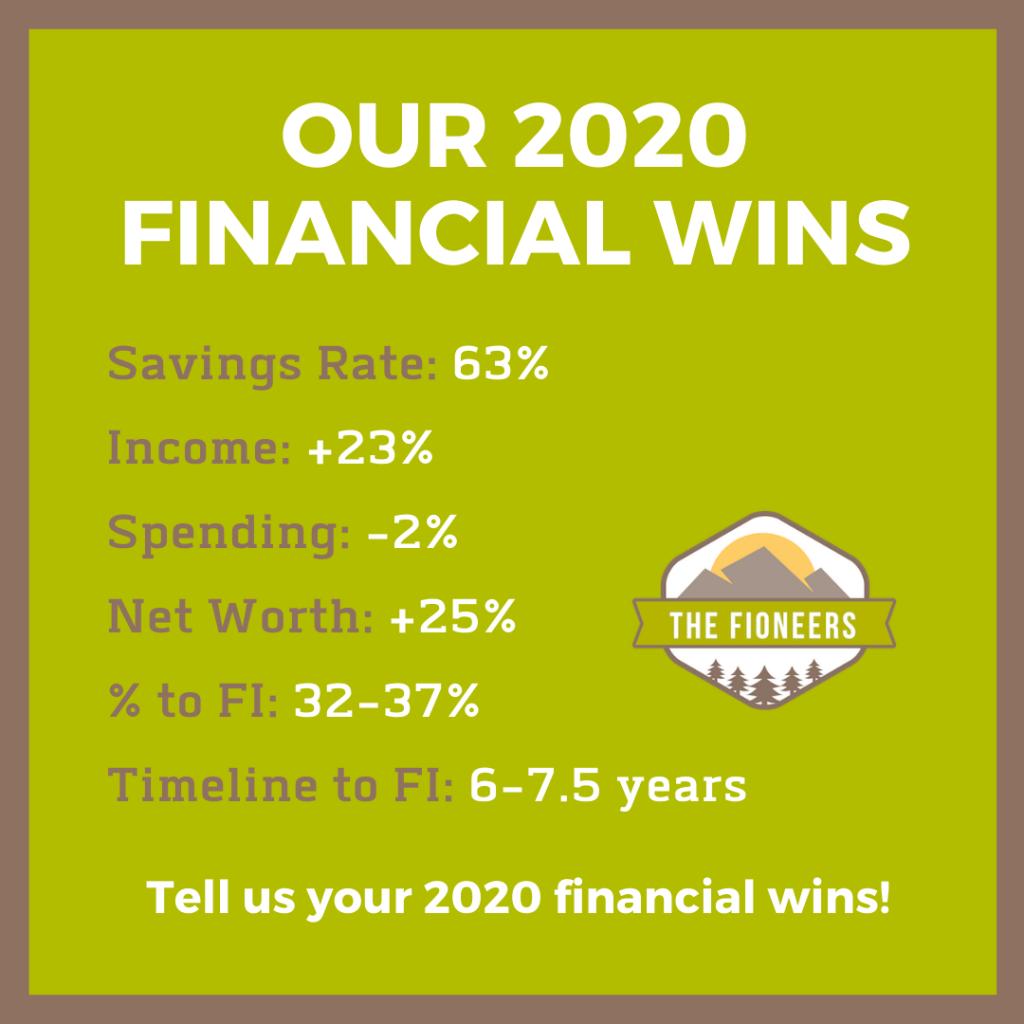 financial wins