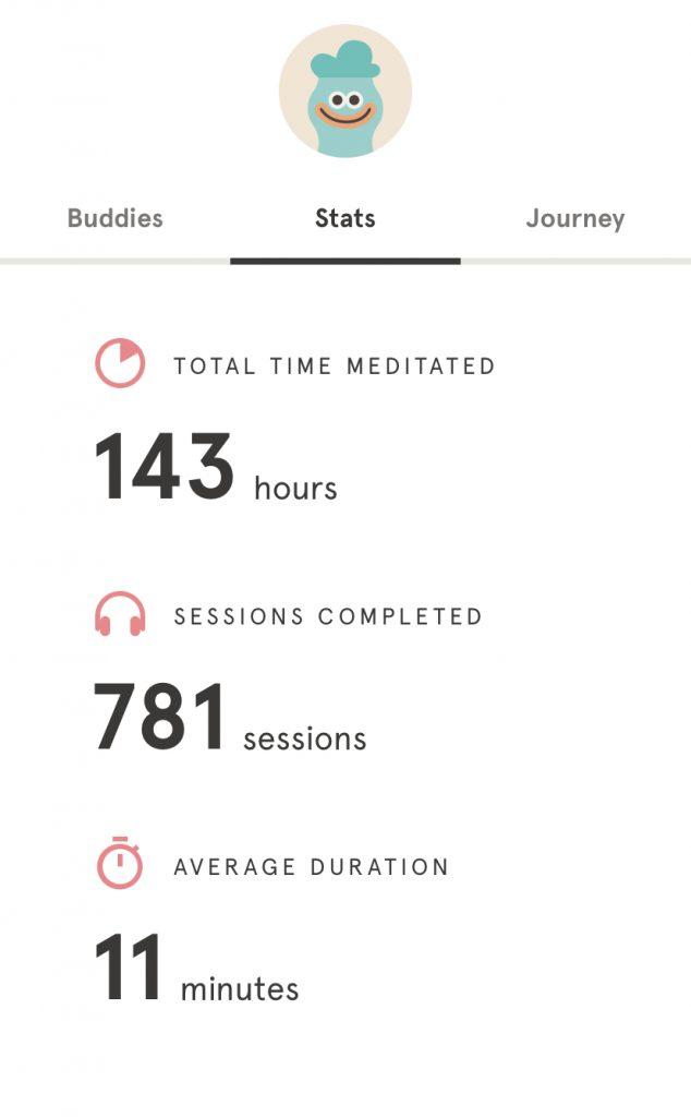 headspace meditation statistics